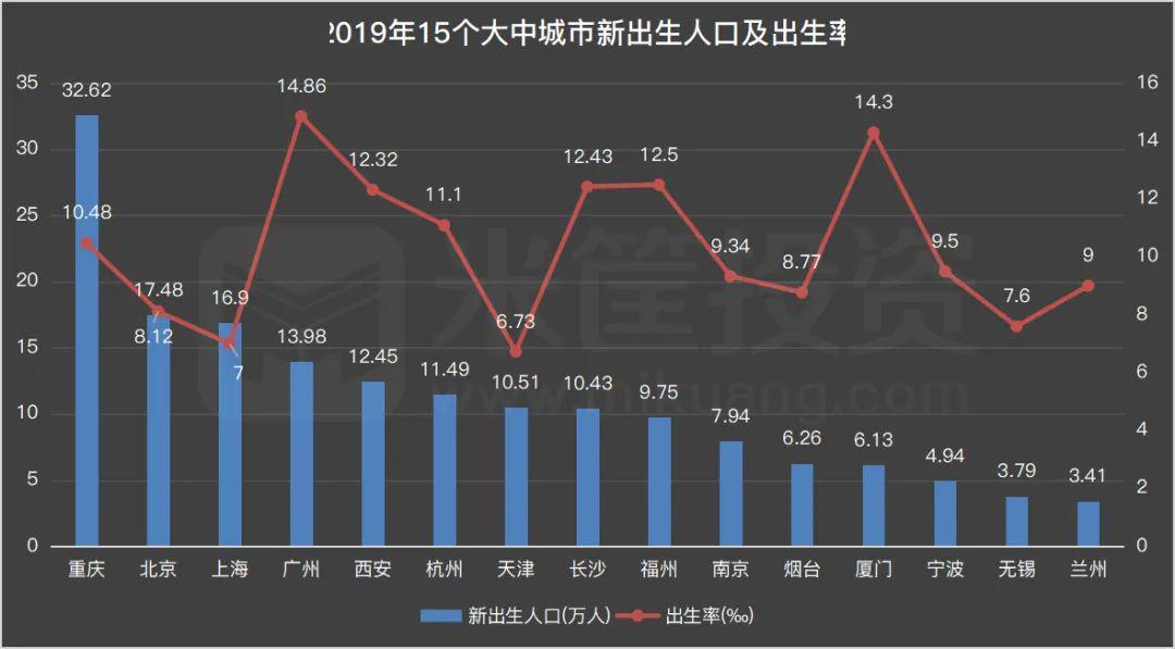 长沙新人口_新一线城市人口近2亿 11城进入 千万人口俱乐部 西安郑州长沙增速