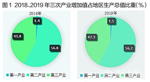 成都gdp什么时候破1万亿_2018年,中国GDP突破1万亿的城市或有17个 未来还有9个