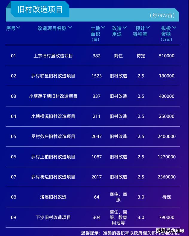 大兴安岭人口2020GDP_四川人关心的2020年GDP数据,2分钟一览无遗