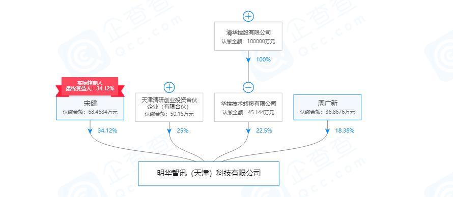 清华系团队创业,「明华智讯」用Li-Fi支持室内定位和物联网数据传输
