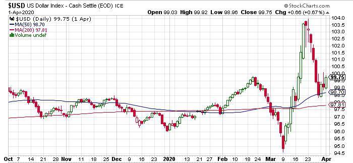 特朗普再次操盘成功 美股震荡收涨道指涨近500点