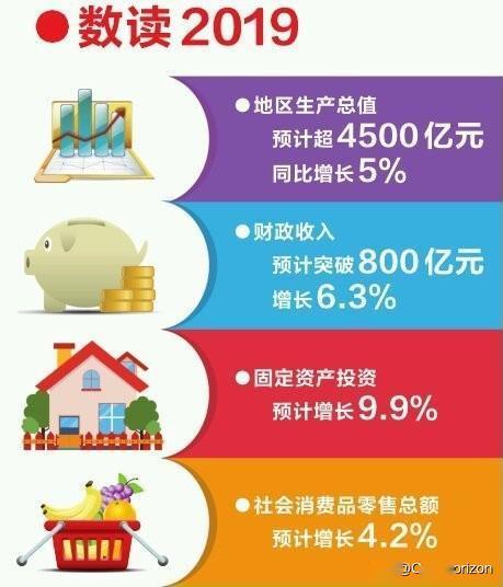 博白县gdp在全国排名_云南GDP已超广西天津全国排名十八位