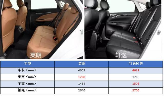 """11.99万起售,配1.5L+6AT,四缸英朗还能重回""""真香""""阵营吗?"""
