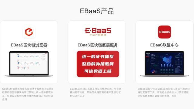 EBaaS:易居「搭台」,不动产「唱戏」