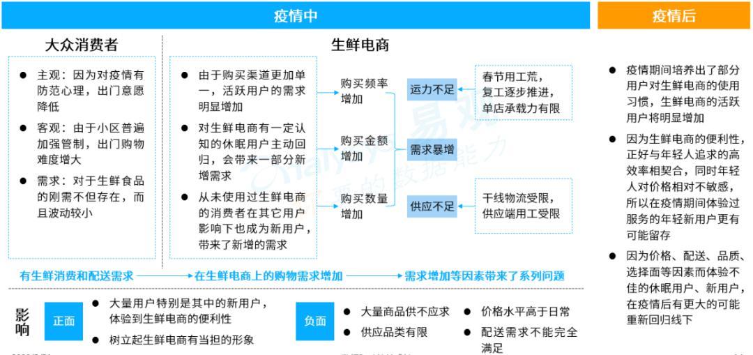 uzi直播yy频道_2020年上半年的新零售生存发展观察 龙之谷月之领主pk加点百万 ...