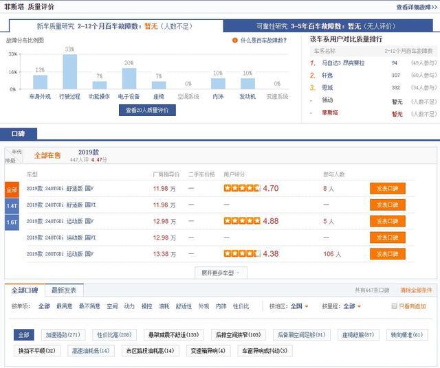 北京欢乐谷大东方酒店