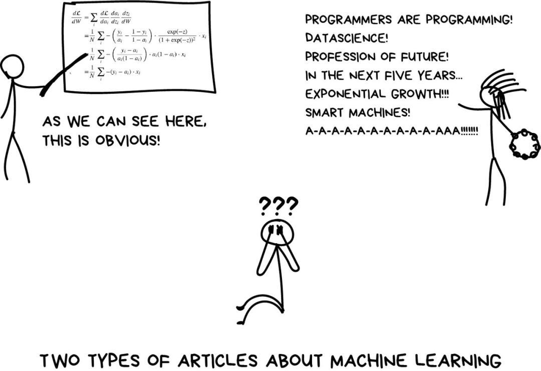 CICC科普栏目|图解机器学习:人人都能懂的算法