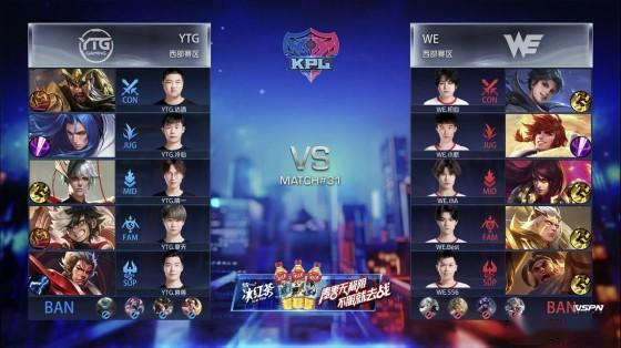王者荣耀KPL:势头凶猛,WE3-0击败YTG晋升至西部