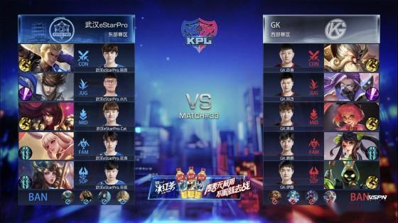 王者荣耀KPL:胜负总是一波团!eStarPro状态持续低迷1-3负于GK