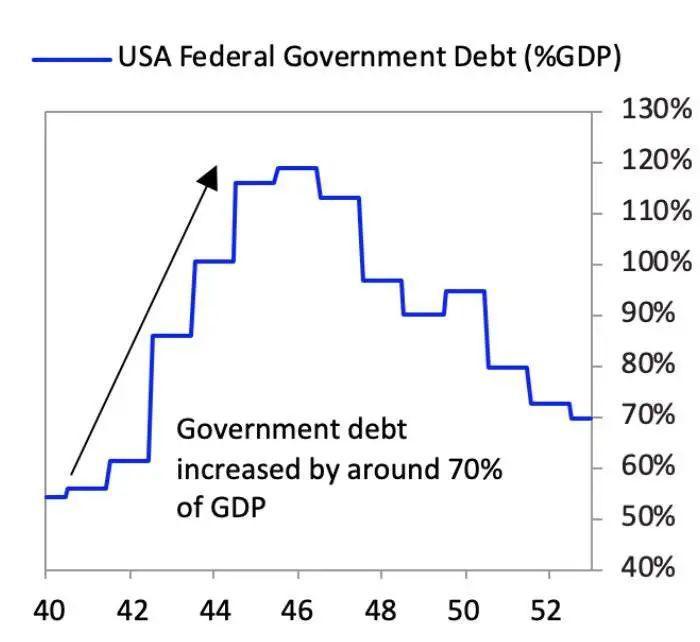 负债占gdp_国企负债占中国整体GDP逾四成 重组方案需zf支持