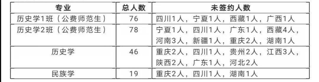"""西南大学历史文化学院 民族学院2020届毕业生""""云招聘""""双选会邀请函"""