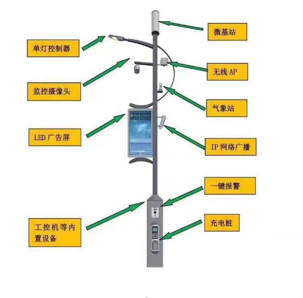 """你知道5G城市智慧路灯有哪些""""智慧""""吗?"""