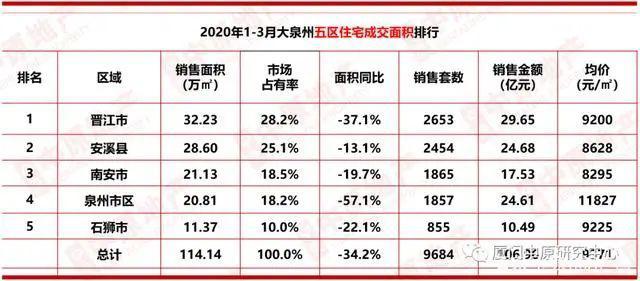 泉州人均收入_泉州开元寺图片