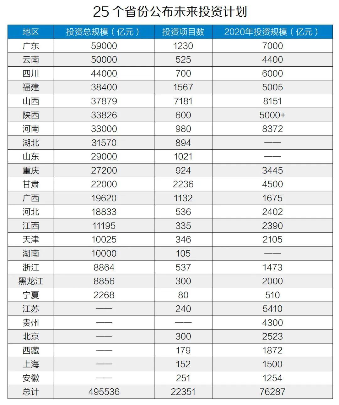 天津gdp总量_天津gdp(3)