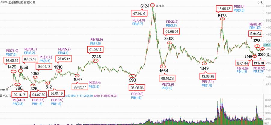 中国 美国 gdp_美国历年gdp总量图片