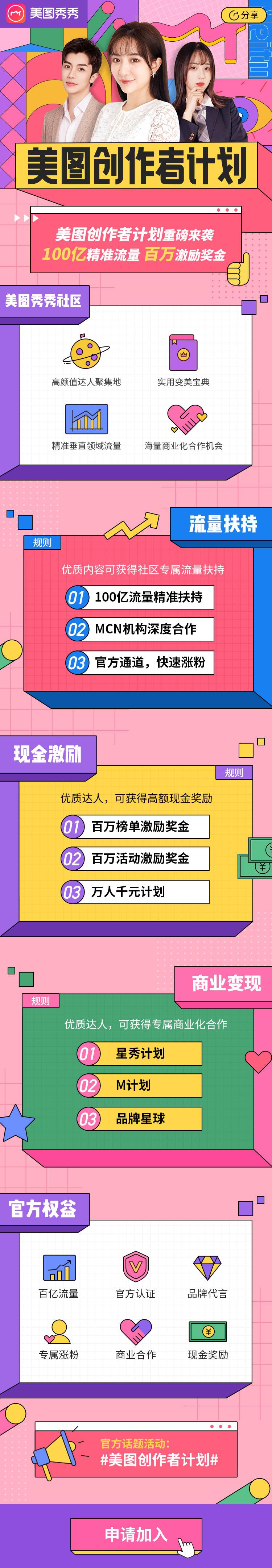 美圖推出創作者計劃 百萬獎金扶持內容創作者