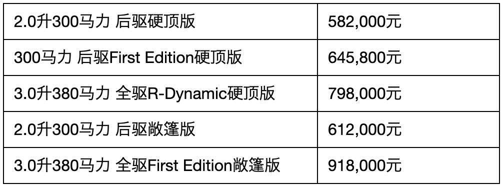 新款捷豹F-TYPE从58.2万元起正式上市!