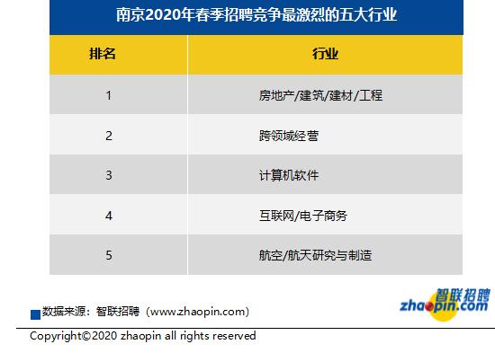 2020热门电子行业排行_还在看游戏手机排行?三款5G手机,颜值、性能都能