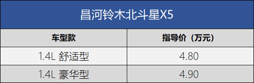 昌河铃木北斗X5全国第六版上市价格4790-4890万元