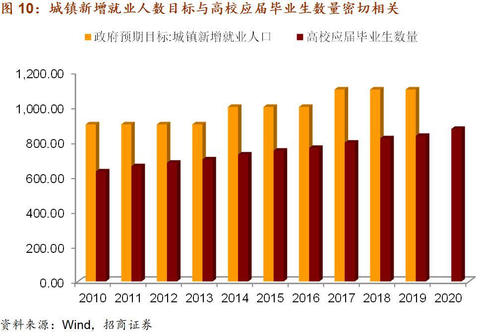 2019年2季度gdp_2019年中国gdp增长率