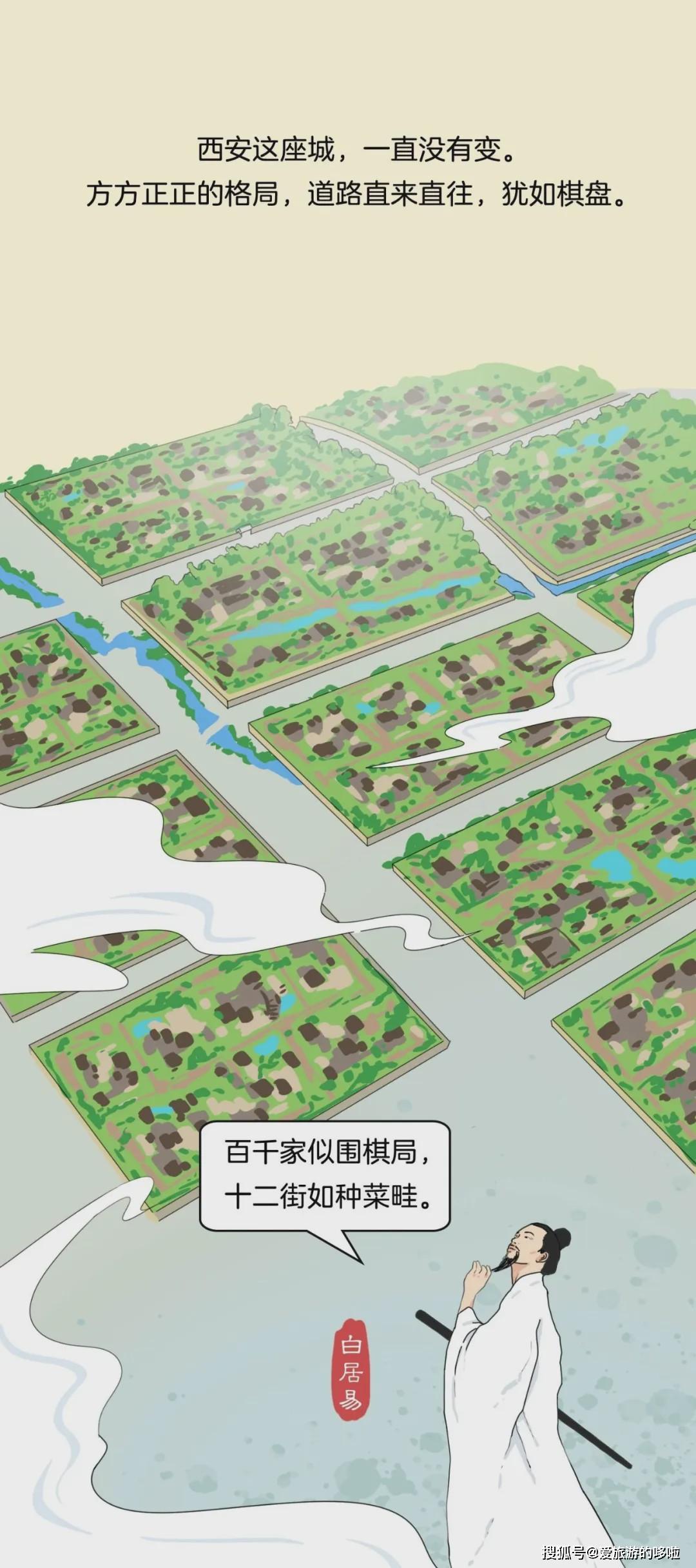 西安有哪些地级市及人口_西安人口密度分布图