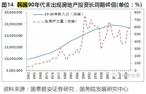 上海经济总量和哪个省相当_上海属于哪个省