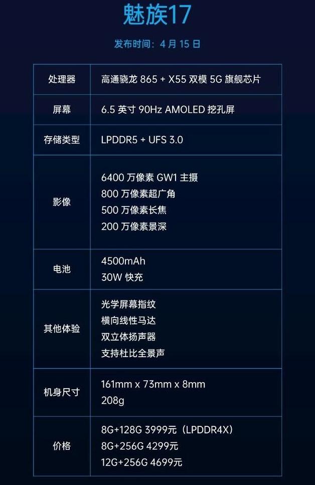 魅族17基本确定!骁龙865+4500毫安+30w快充,价格很感人