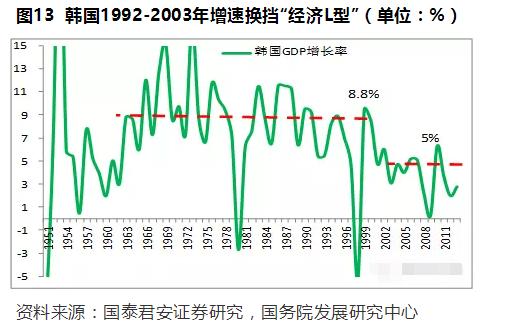 原创             韩国经济总量,相当于中国哪一个省?