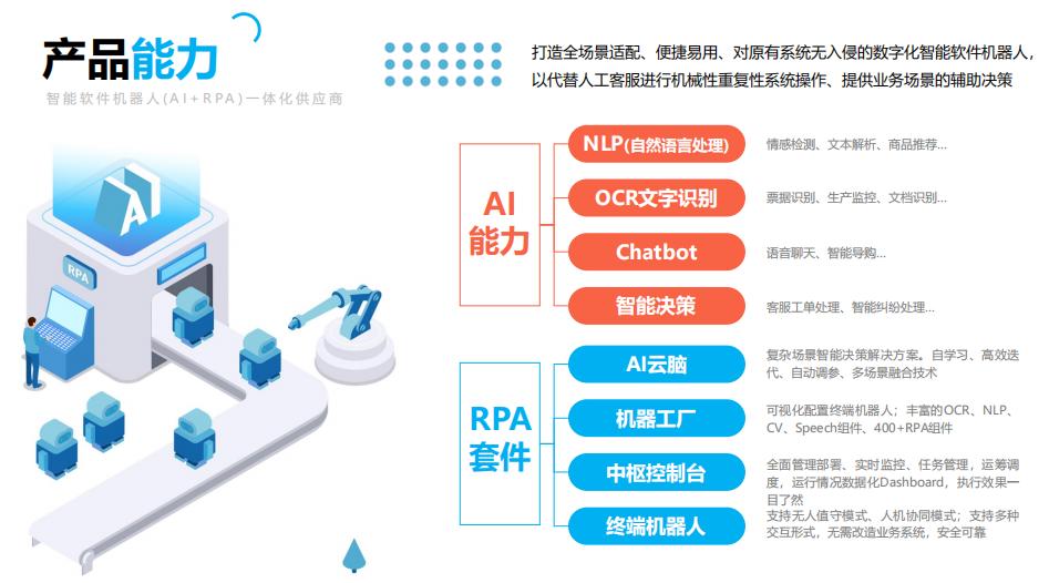 AI算法的发展|实在智能RPA+AI