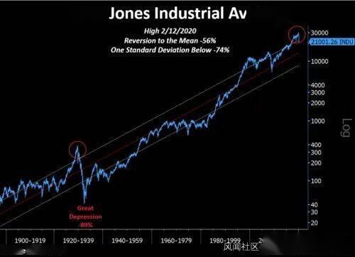 市场上都已经血流成河了,为什么还不能放手一搏?