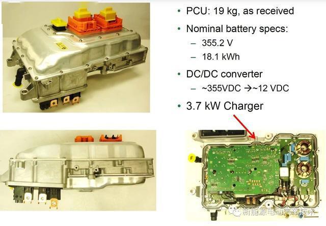 宝马i3驱动电机的设计及性能分析