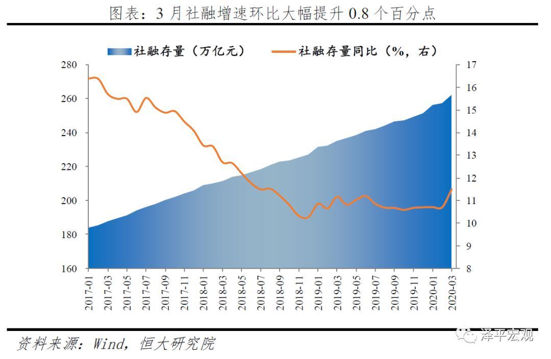 美国无上限QE,中国克制式宽松:孰优孰劣?