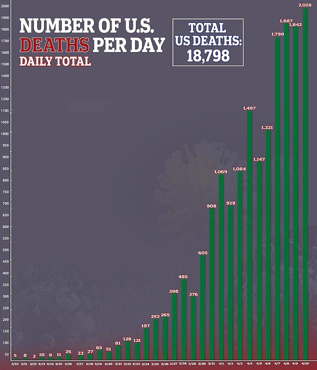 美国疫情死亡人数占总人口的百分之几