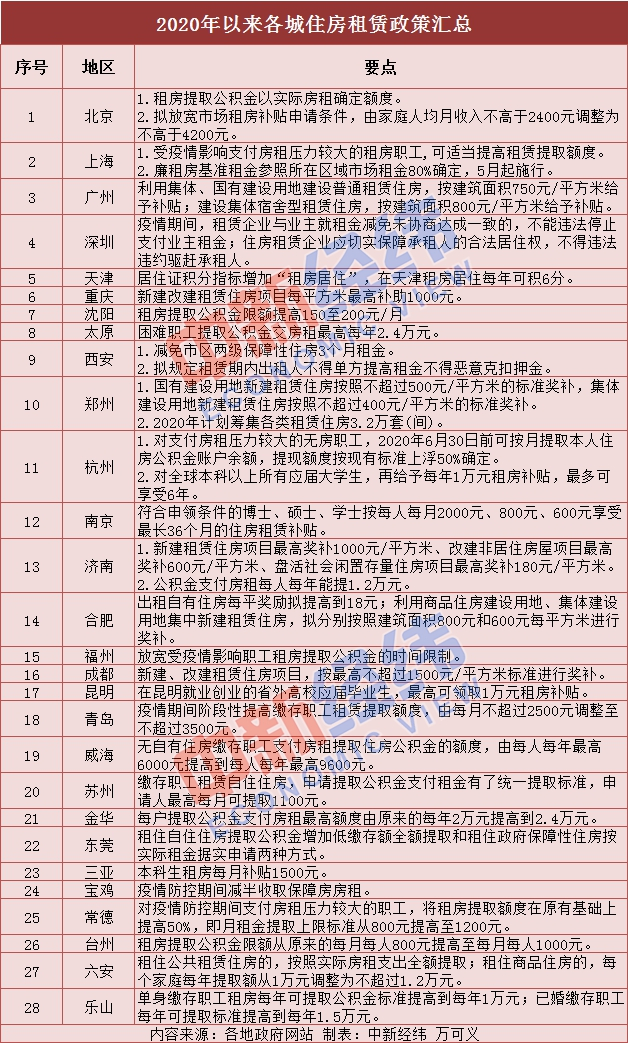 3广东电网公司属天域域内拟归进2020年可再死能源补掀项目浑单越南落地签证照片要求