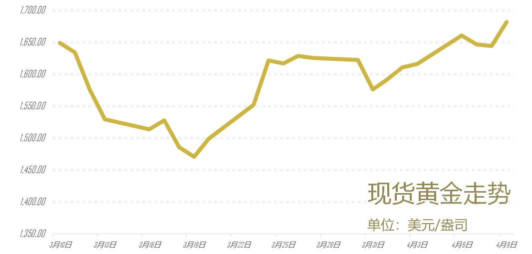 中国gdp为什么暴涨_中国股市为何总是暴涨暴跌 与宏观经济背向而驰