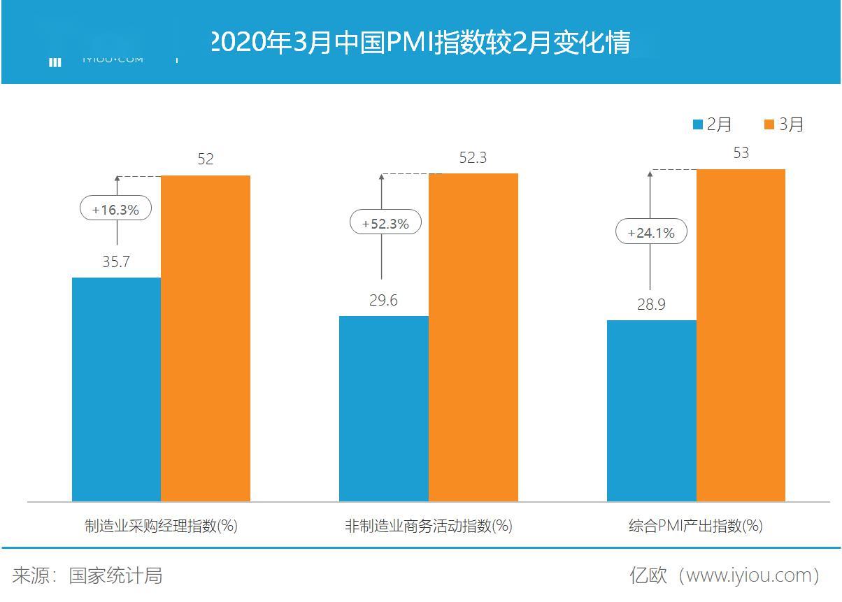 GDp经济体系_GDP增7.7 CPI涨2.4