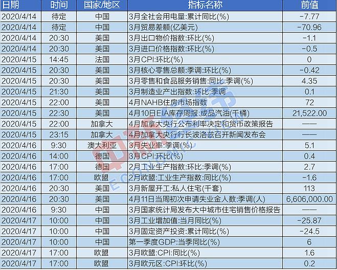 gdp如何统计_内蒙古gdp统计表格