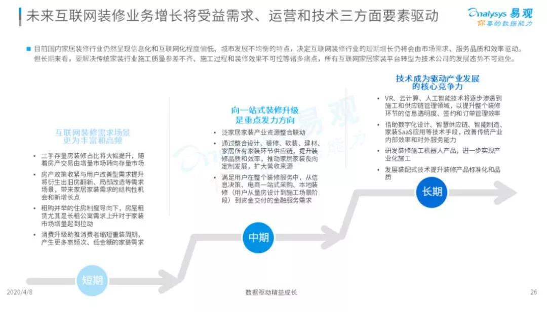 """土巴兔技术创新下的价值深耕:互联网装修领导者与行业""""数据范儿"""""""