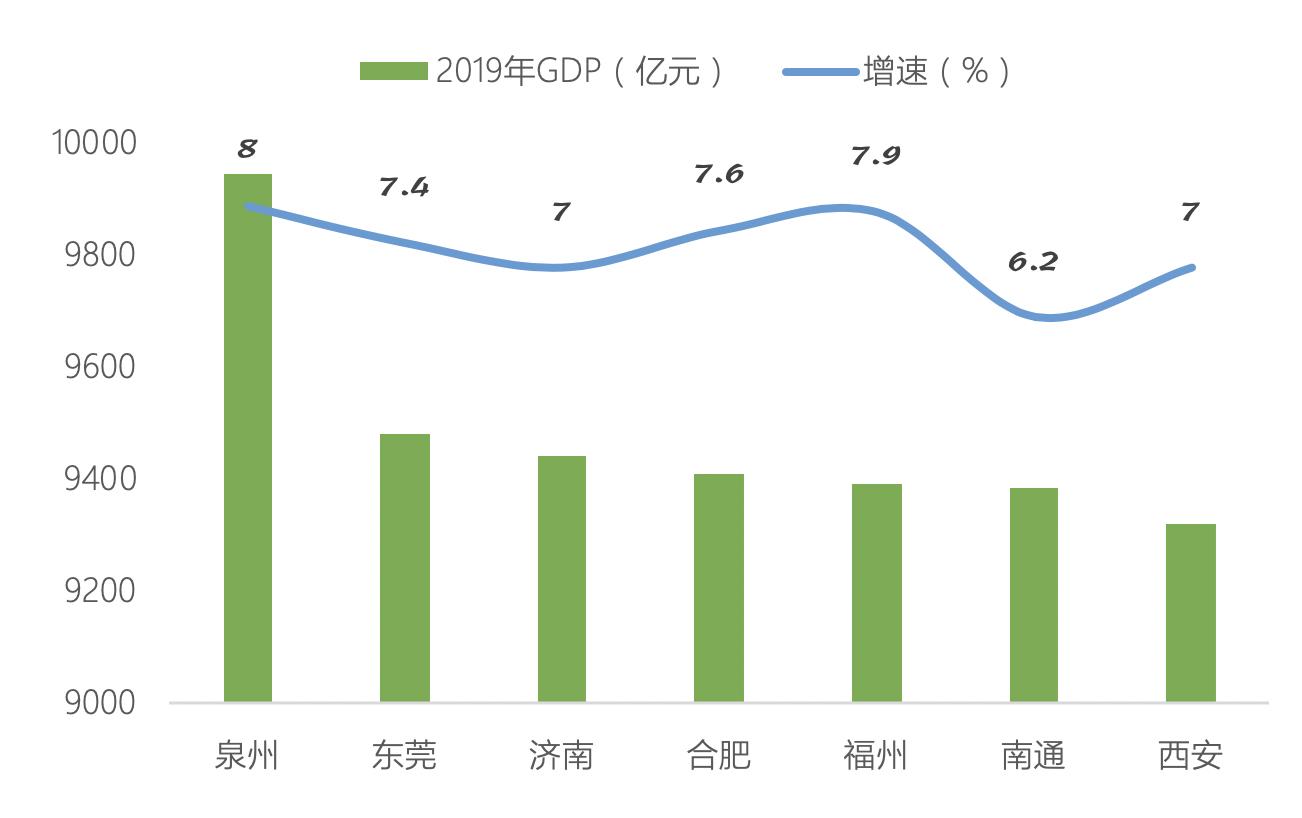 2021年凌海市gdp_2017年河南各市GDP排行榜 郑州总量第一 11城增速下降 附榜单