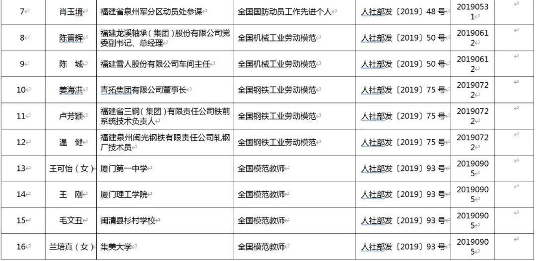 平潭县人口总数是多少_人口普查(2)