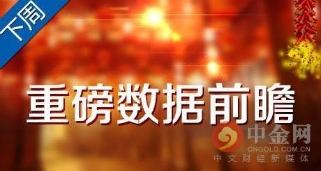中国历年gdp数据_实时预测中国GDP增速