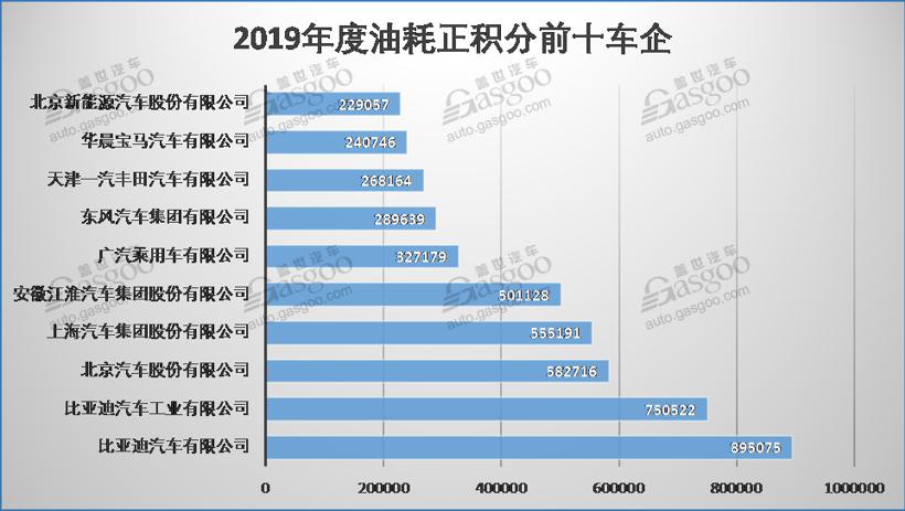 深圳市鋰電池6E6-663796248