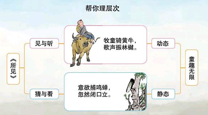 擦色宝游戏_高分教辅   已经用上的孩子,悄悄拉开了语文学习的差距! 声实 ...