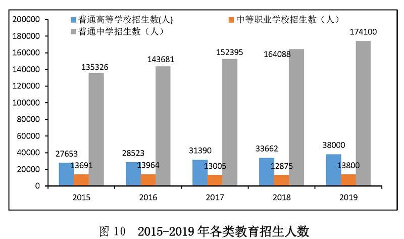 2021年云南gdp暴增_2021年1季度中国GDP增长18.3 ,越南呢