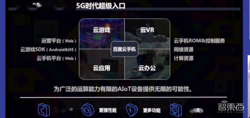 """百度推出""""云手机"""",智能音箱上也能打游戏!云端运行多种应用"""