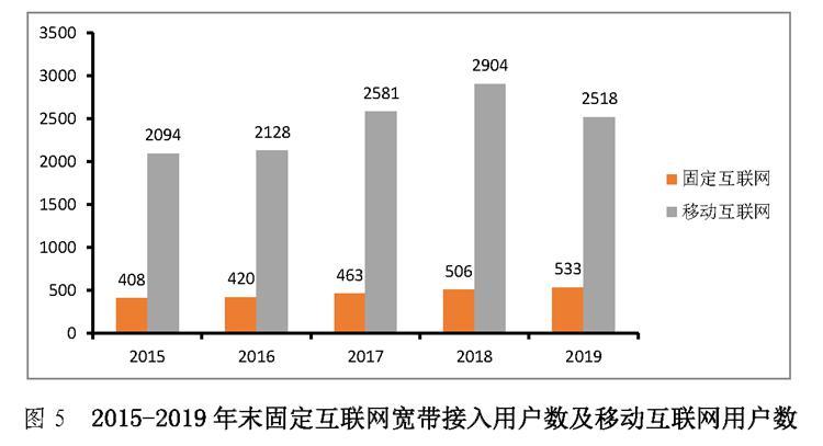 深圳2021年gdp消费占多少_广东深圳与浙江杭州的2021年一季度GDP谁更高