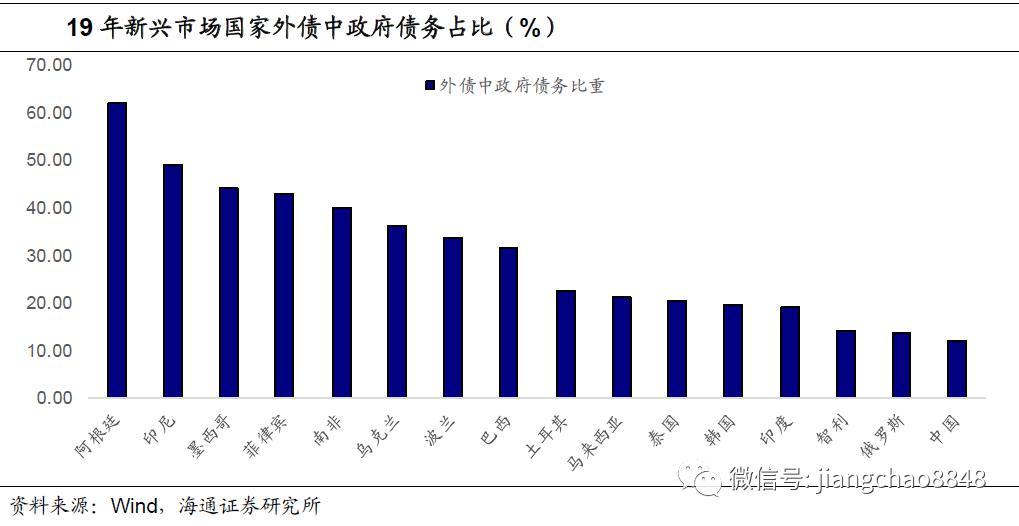 外债占gdp_野村 人民币抛售最坏阶段已结束