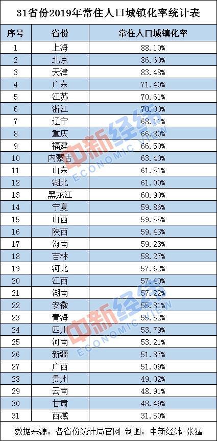 深圳常住人口数量变化像什么函数_常住人口登记卡是什么