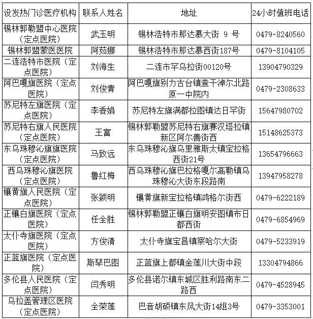 锡林郭勒人口_锡林郭勒盟第七次全国人口普查公报 第一号