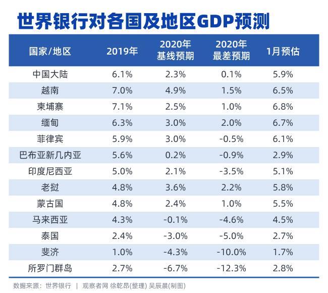 gdp增速怎么算_中国gdp增速图